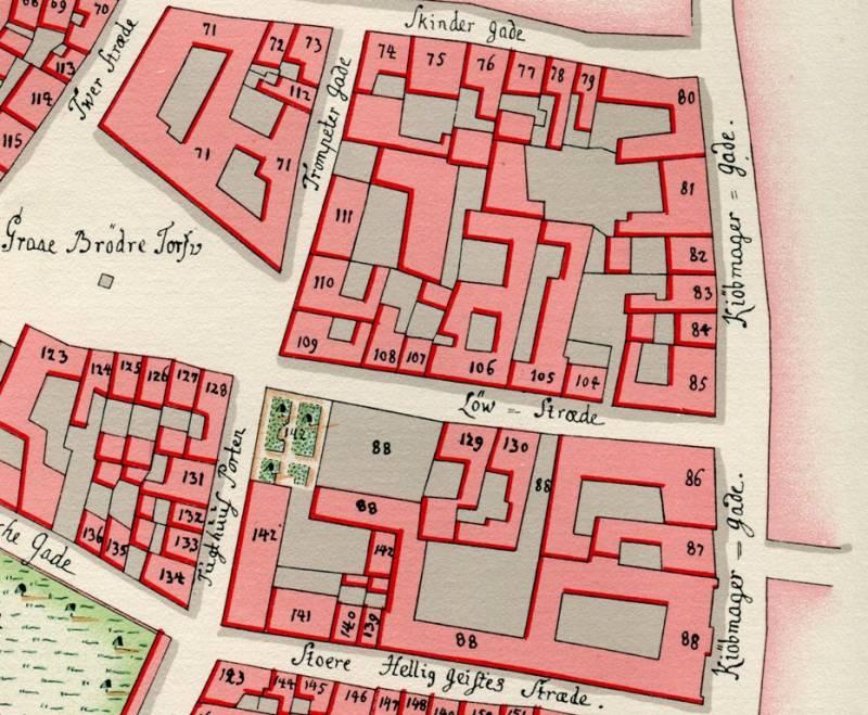 loevstraede-geddes-kvarterkort-1757